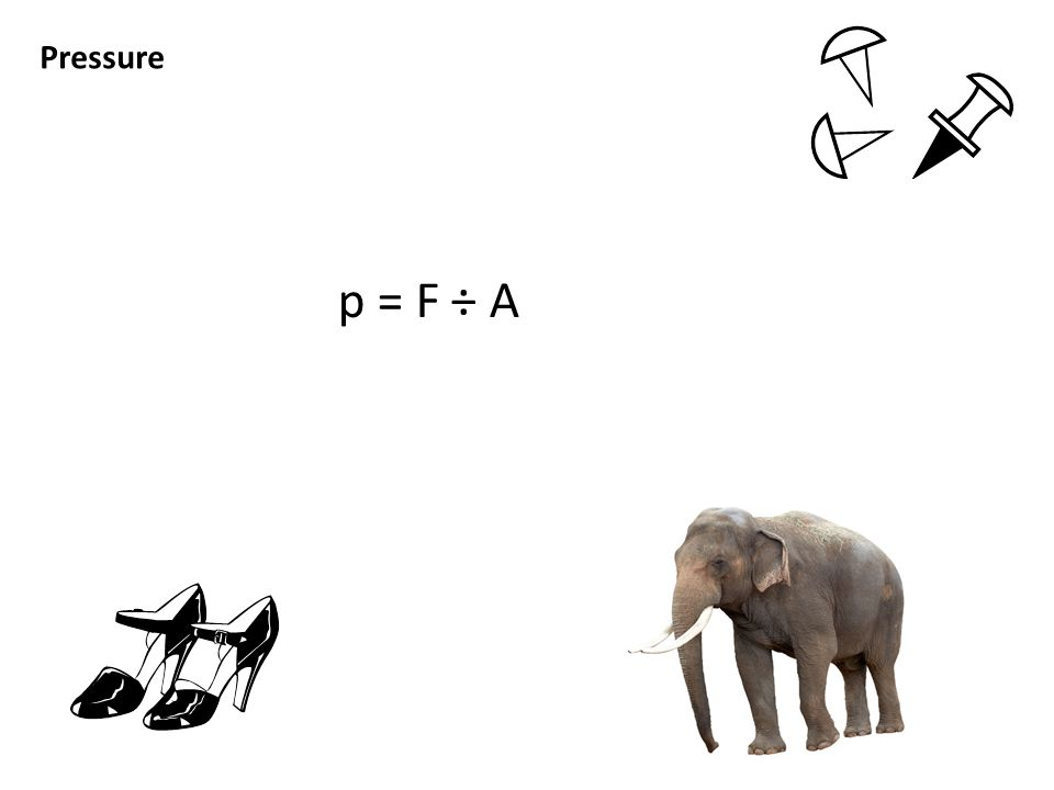 Pressure p = F ÷ A