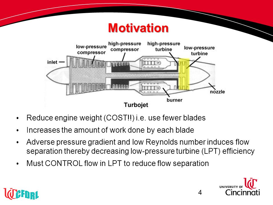 Motivation Reduce engine weight (COST!!) i.e.