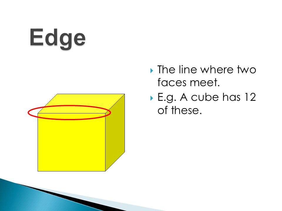 TThe line where two faces meet. EE.g. A cube has 12 of these.