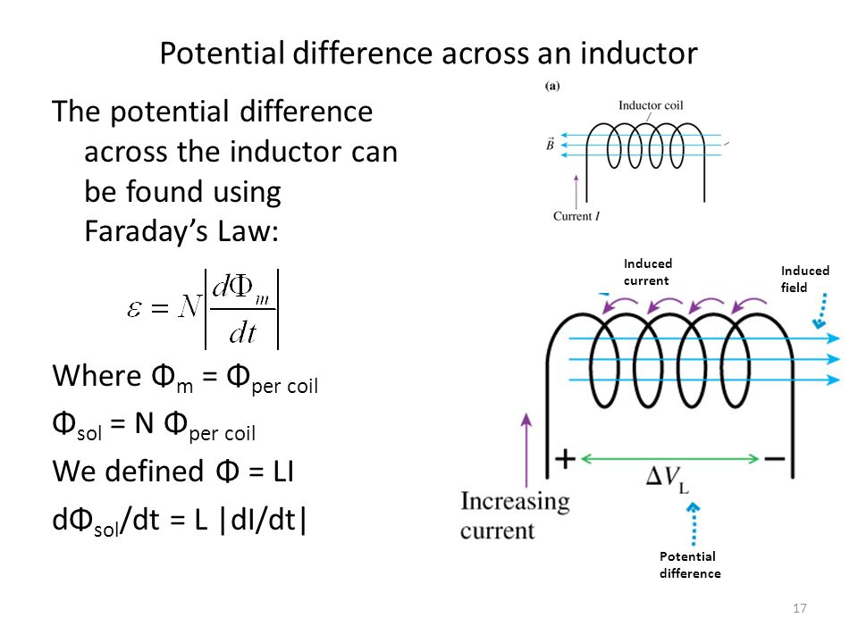 Potential difference across an inductor Increasing the current increases the flux. An induced magnetic field will oppose the increase by pointing to t