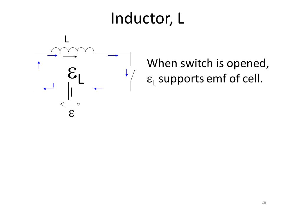 Inductor, L L  LL i When switch is first closed,  L opposes emf of cell. 27