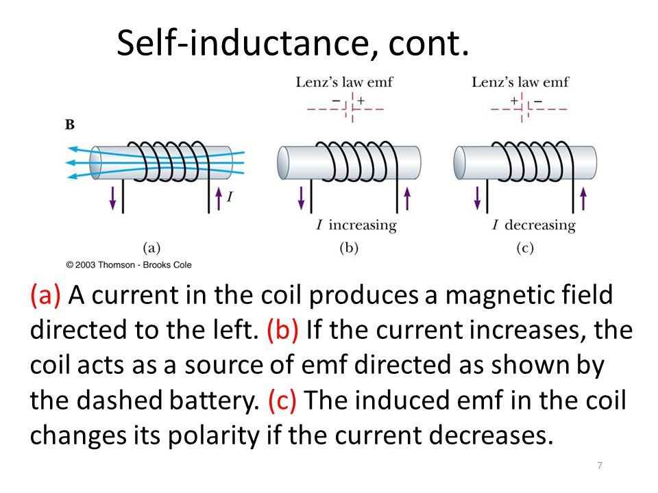 Potential difference across an inductor The potential difference across the inductor can be found using Faraday's Law: Where Φ m = Φ per coil Φ sol = N Φ per coil We defined Φ = LI dΦ sol /dt = L |dI/dt| Induced current Induced field Potential difference 17