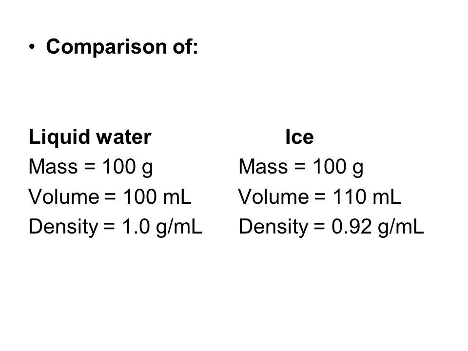 Comparison of: Liquid water Ice Mass = 100 g Volume = 100 mL Volume = 110 mL Density = 1.0 g/mL Density = 0.92 g/mL