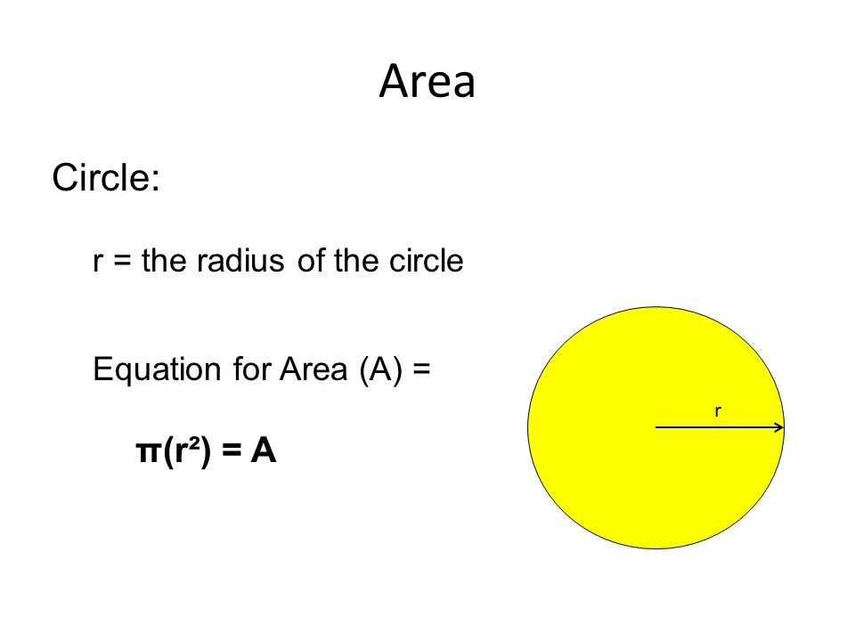 Area Circle: r = the radius of the circle Equation for Area (A) = π(r²) = A r