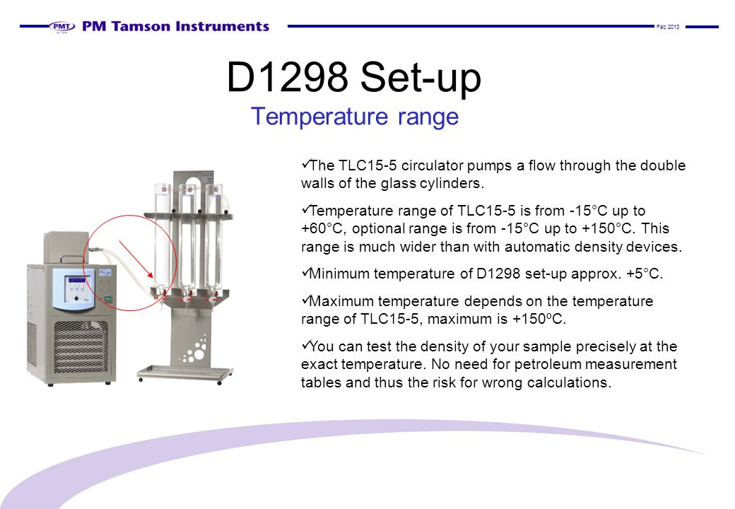 D1298 Set-up Temperature range The TLC15-5 circulator pumps a flow through the double walls of the glass cylinders.