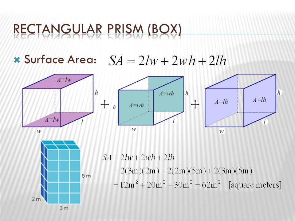  What are the volume and surface area of a rectangular prism with a length of 6 inches, width of 4 inches, and height of 10 inches?