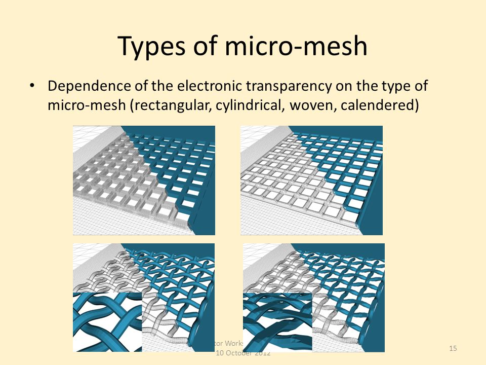 Types of micro-mesh Dependence of the electronic transparency on the type of micro-mesh (rectangular, cylindrical, woven, calendered) Silicon Detector Workshop, Split, Croatia, 8- 10 October 2012 15