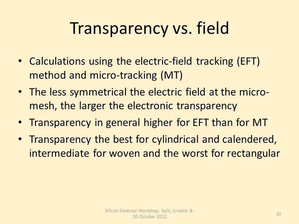Electronic transparency vs.