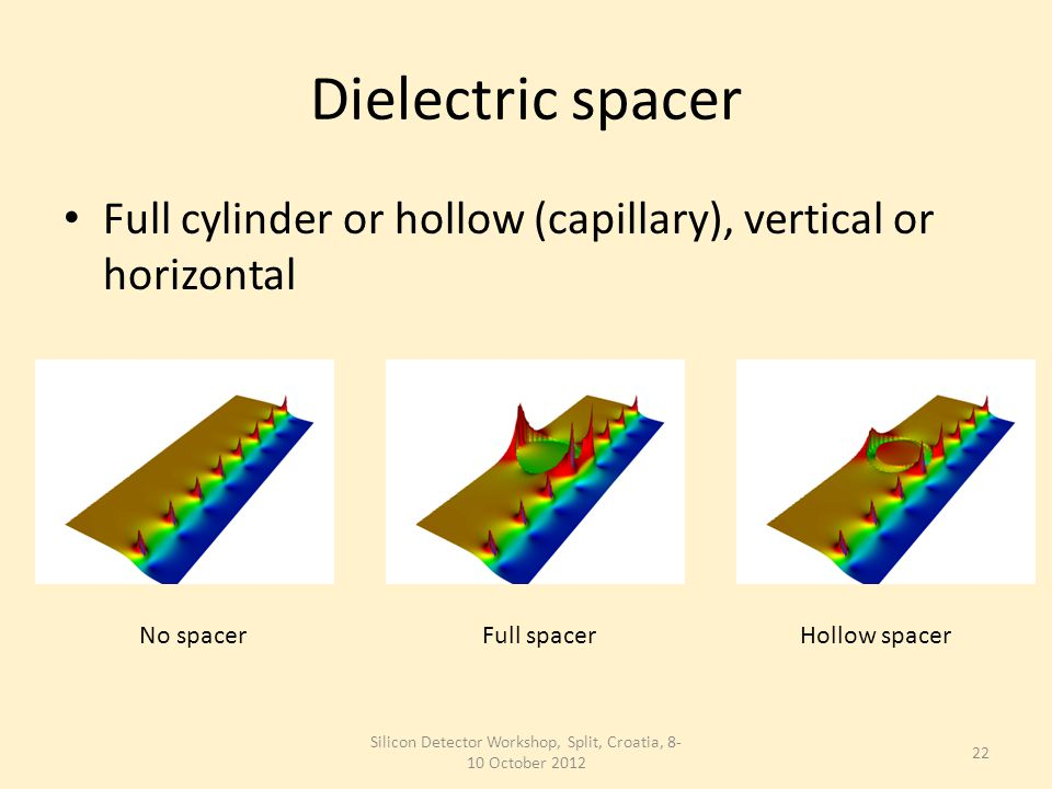 Dielectric spacer Full cylinder or hollow (capillary), vertical or horizontal Silicon Detector Workshop, Split, Croatia, 8- 10 October 2012 22 No spacerFull spacerHollow spacer