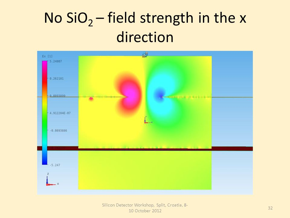 No SiO 2 – field strength in the x direction Silicon Detector Workshop, Split, Croatia, 8- 10 October 2012 32