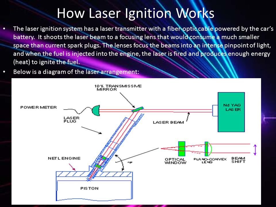 How Laser Ignition Works The laser ignition system has a laser transmitter with a fiber-optic cable powered by the car's battery.