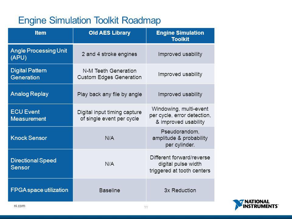 11 ni.com Engine Simulation Toolkit Roadmap ItemOld AES LibraryEngine Simulation Toolkit Angle Processing Unit (APU) 2 and 4 stroke enginesImproved us