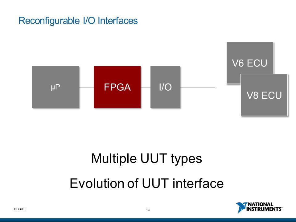 14 ni.com Reconfigurable I/O Interfaces µP I/O FPGA V6 ECU V8 ECU Multiple UUT types Evolution of UUT interface