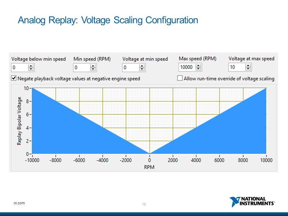 18 ni.com Analog Replay: Voltage Scaling Configuration