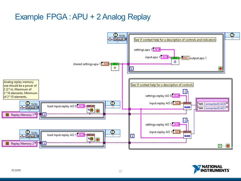 20 ni.com Example FPGA : APU + 2 Analog Replay