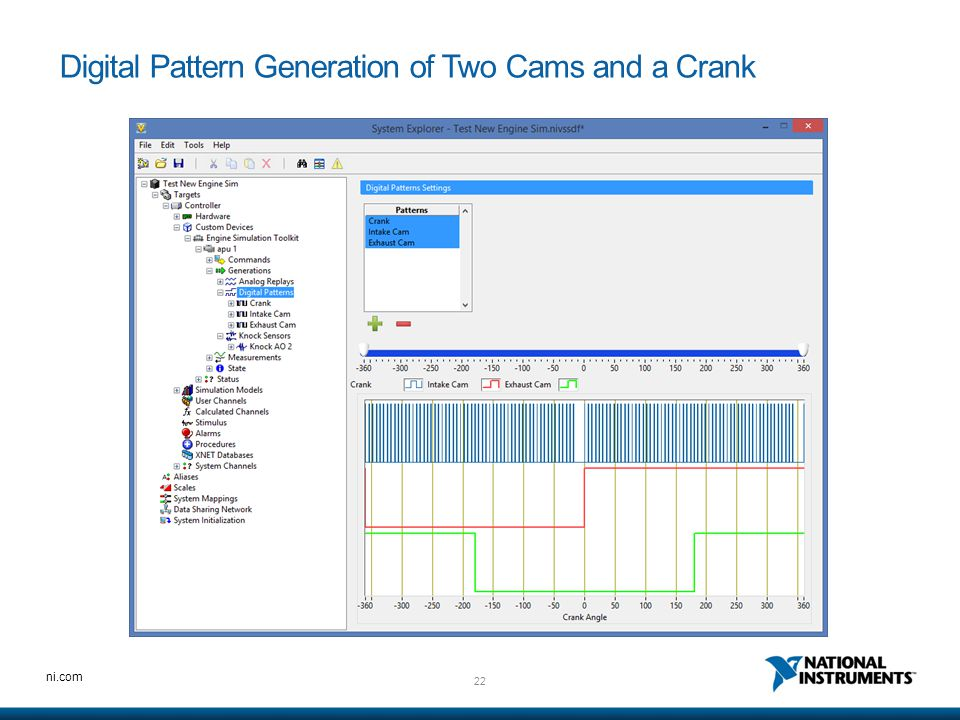 22 ni.com Digital Pattern Generation of Two Cams and a Crank
