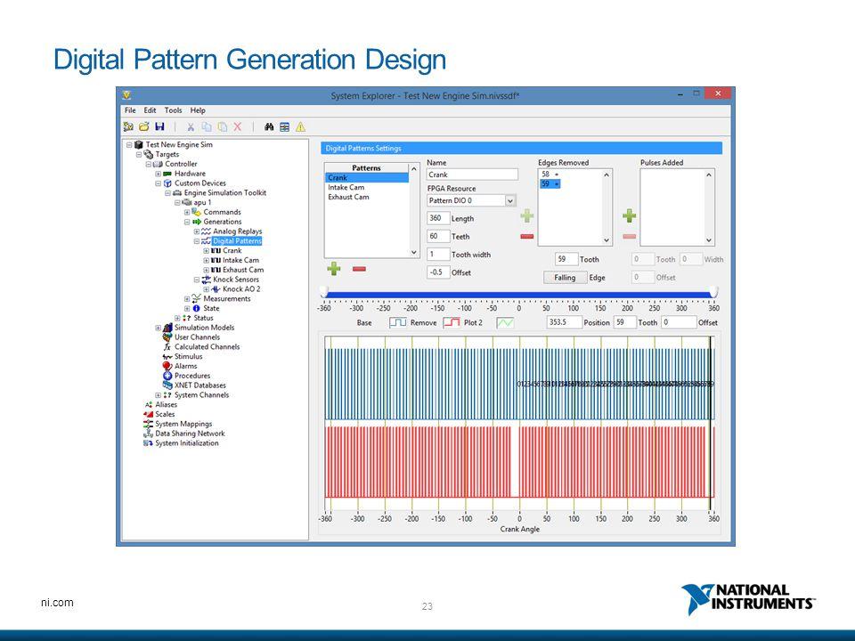 23 ni.com Digital Pattern Generation Design