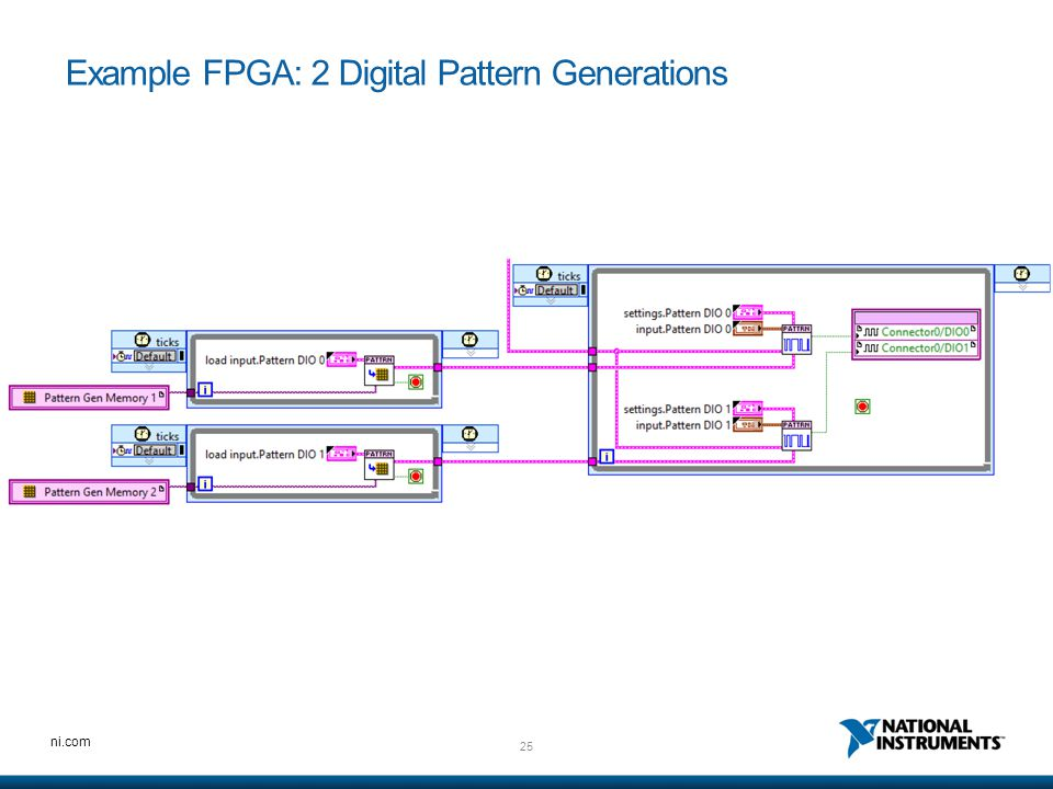 25 ni.com Example FPGA: 2 Digital Pattern Generations