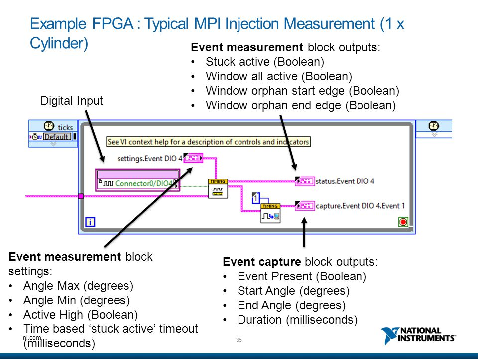 35 ni.com Example FPGA : Typical MPI Injection Measurement (1 x Cylinder) Event measurement block settings: Angle Max (degrees) Angle Min (degrees) Ac