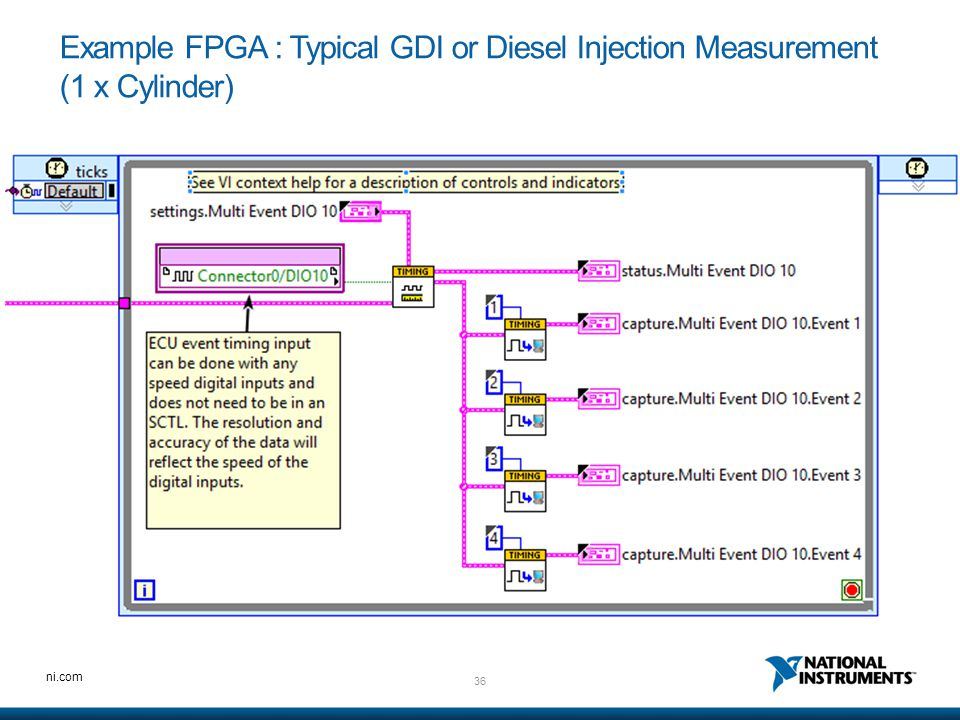 36 ni.com Example FPGA : Typical GDI or Diesel Injection Measurement (1 x Cylinder)