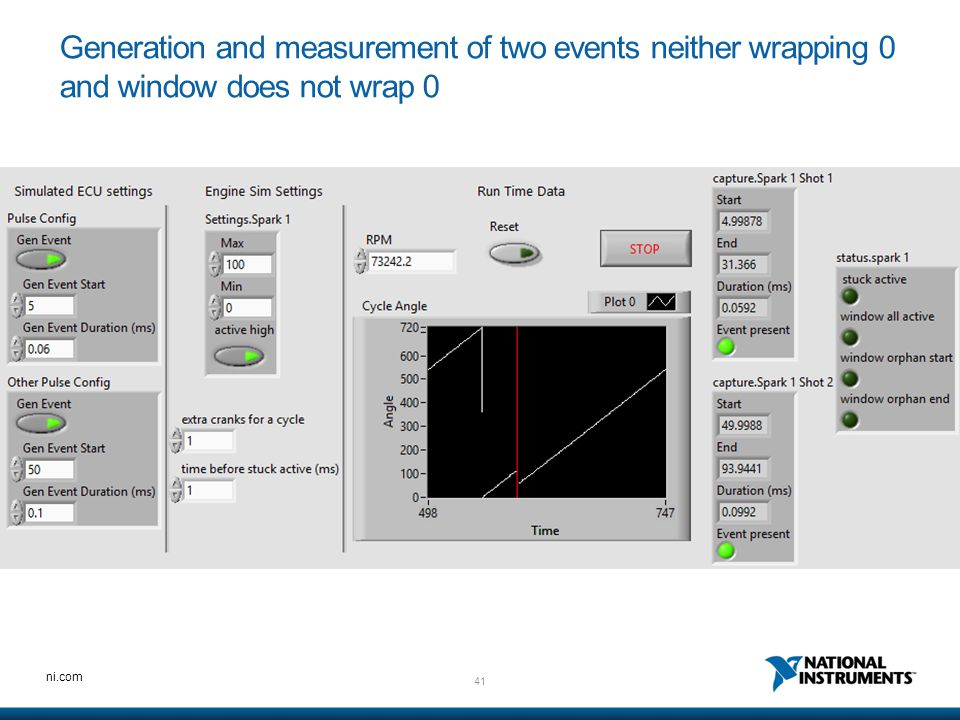 41 ni.com Generation and measurement of two events neither wrapping 0 and window does not wrap 0
