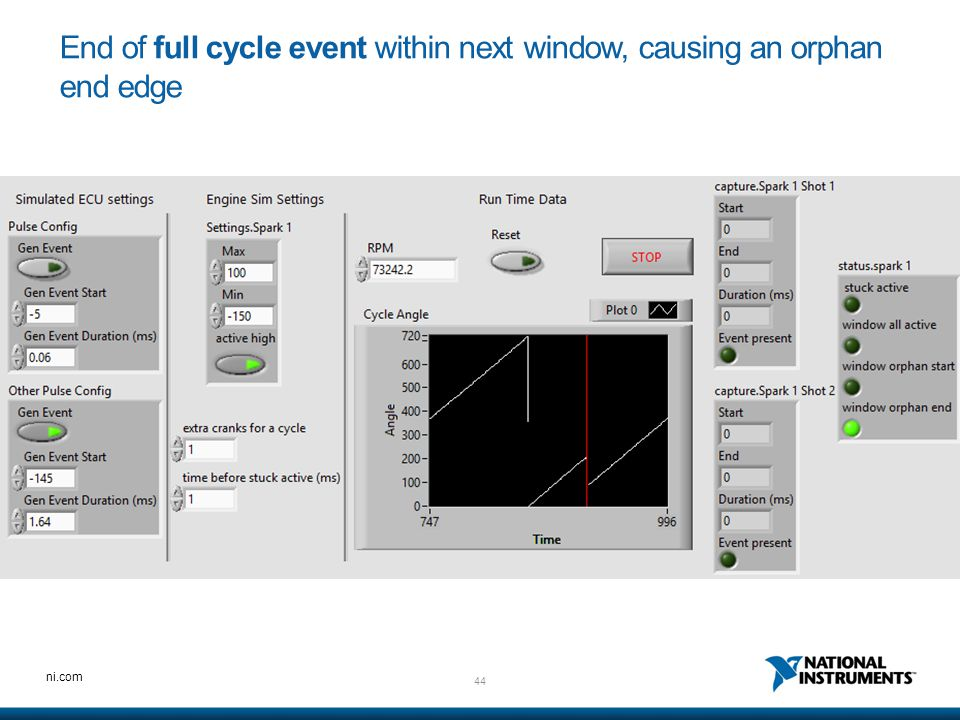 44 ni.com End of full cycle event within next window, causing an orphan end edge