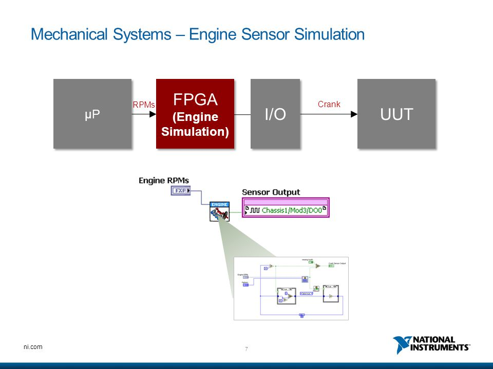 8 ni.com Free Engine Simulation Toolkit Fully featured for Engine Control Unit (ECU) testing FPGA-based sensor simulation and measurement for ultra-fast pin-to-pin response time & lifetime upgradability Seamless integration with NI FPGA hardware and NI VeriStand Scalable design for simple to complex ECU testing Suitable for open loop or closed loop Open source architecture customizable with LabVIEW FPGA Supports any NI FPGA device Deploy with NI VeriStand 2013 or later Design with LabVIEW 2013 or later