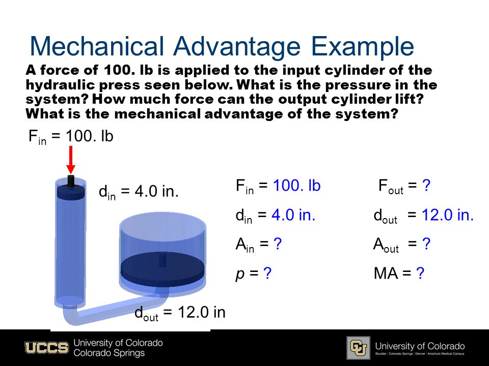 Mechanical Advantage Example A force of 100. lb is applied to the input cylinder of the hydraulic press seen below. What is the pressure in the system