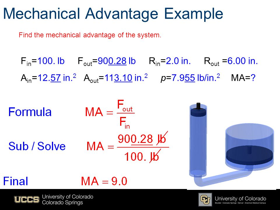 Mechanical Advantage Example F in =100. lb F out =900.28 lb R in =2.0 in. R out =6.00 in. A in =12.57 in. 2 A out =113.10 in. 2 p=7.955 lb/in. 2 MA=?