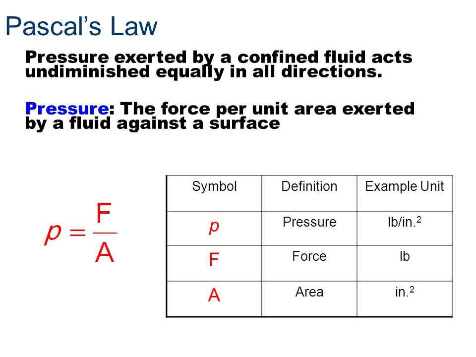 Pascal's Law Pressure exerted by a confined fluid acts undiminished equally in all directions. Pressure: The force per unit area exerted by a fluid ag