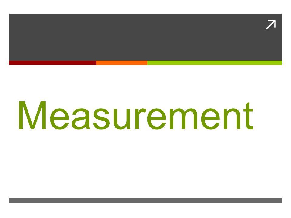 ↗ Measurement