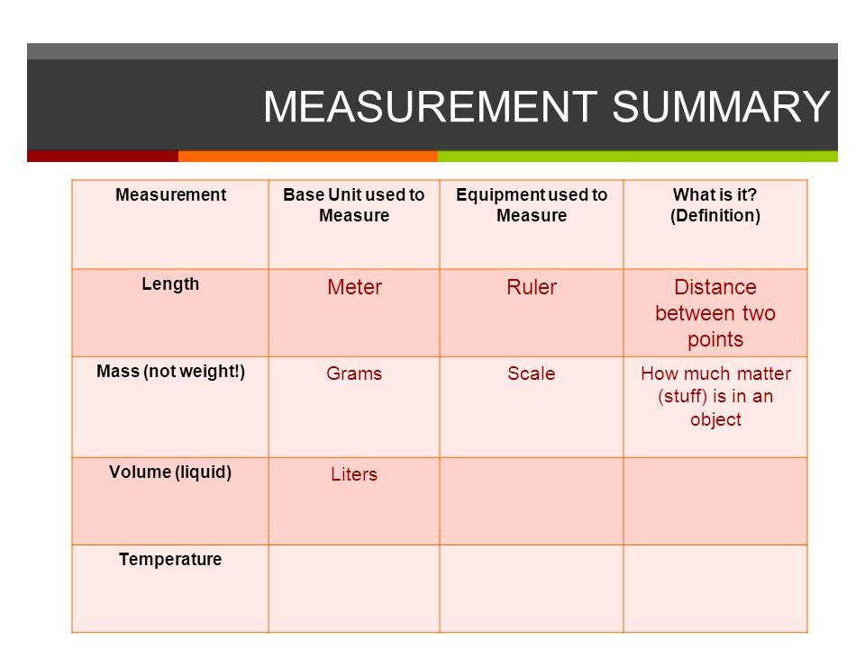MEASUREMENT SUMMARY MeasurementBase Unit used to Measure Equipment used to Measure What is it.