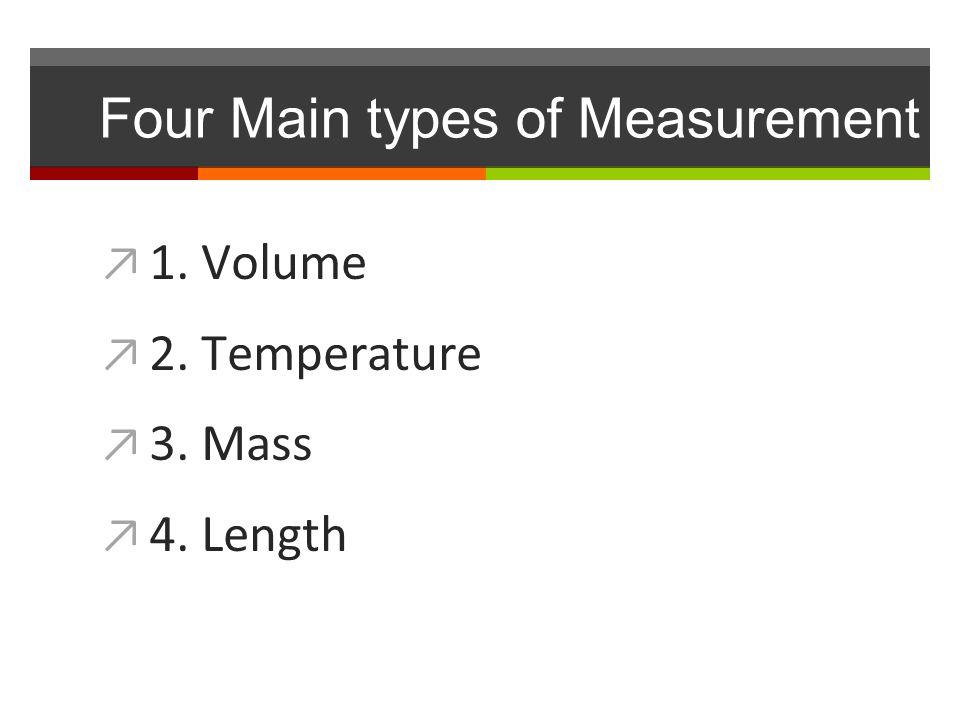 Four Main types of Measurement ↗ 1. Volume ↗ 2. Temperature ↗ 3. Mass ↗ 4. Length