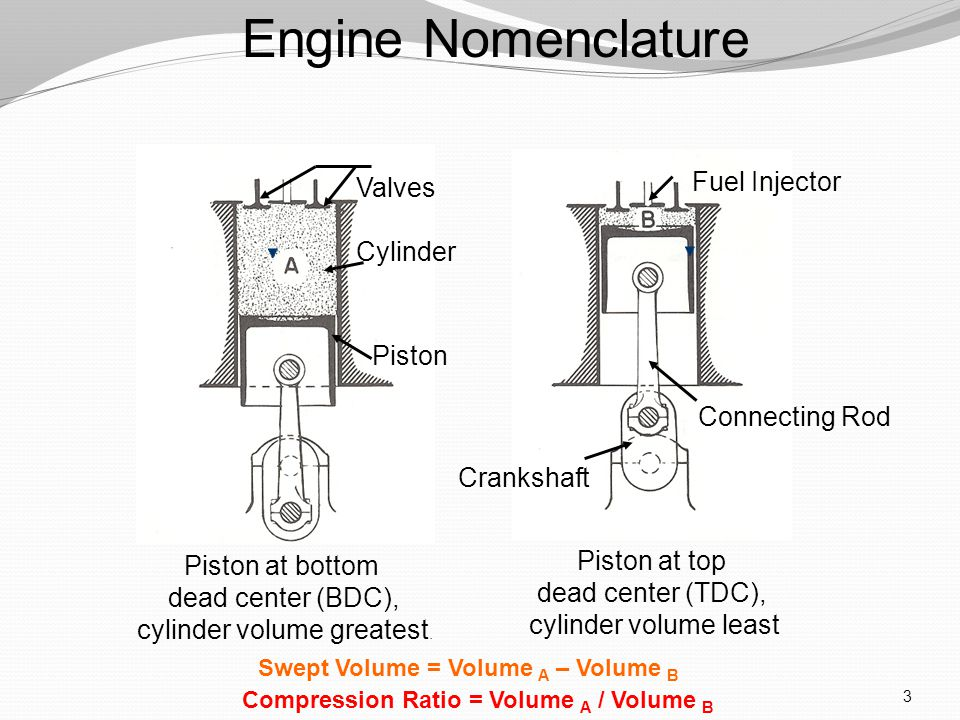 14 1.Brake Power 2.Indicated Power a)Need to plot P-V diagrams for each load 3.Specific Fuel Consumption 4.Volumetric Efficiency 5.Air/Fuel Ratio 6.Mechanical Efficiency 7.Brake Thermal Efficiency 8.Mass flow rate of Exhaust 9. Willans Line Test 10.Energy Balance 11.Plot a P cyl and V vs.