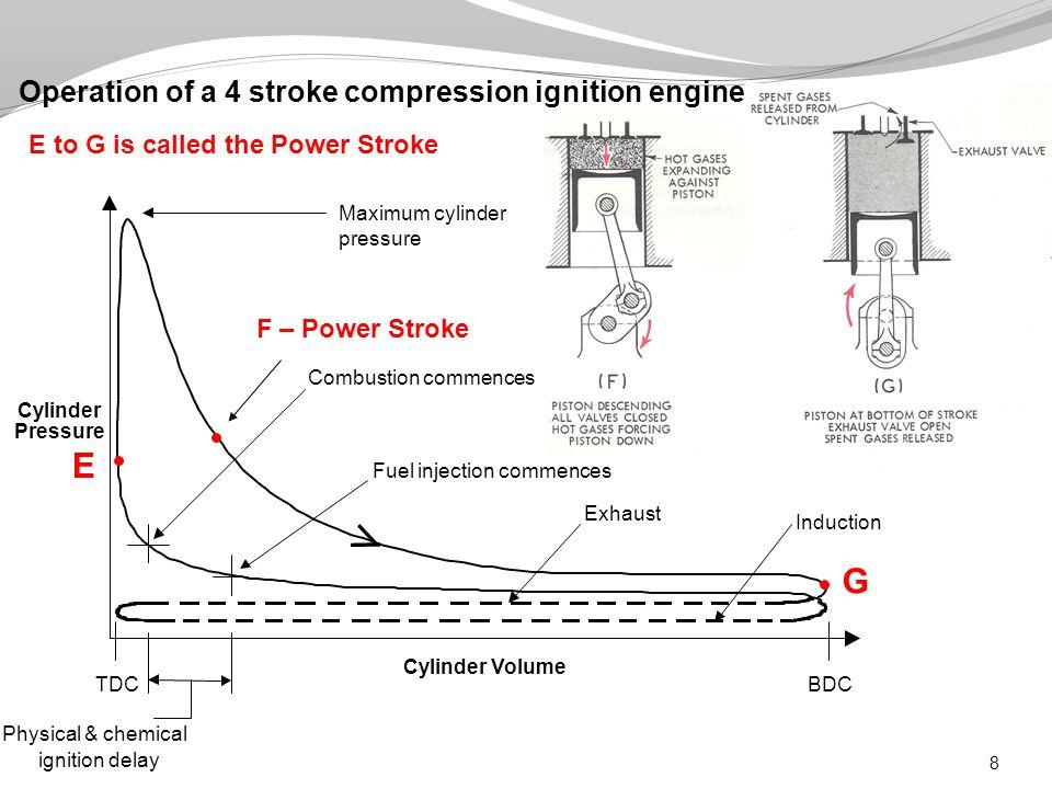 39 Air ConsumptionCooling WaterExhaust GasAmbient Diff.FADA/FVolInletOutletFlowTemp.Mass Temp.Press.