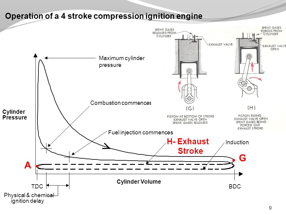 8. Mass Flow Rate of Exhaust Conservation of Mass 30