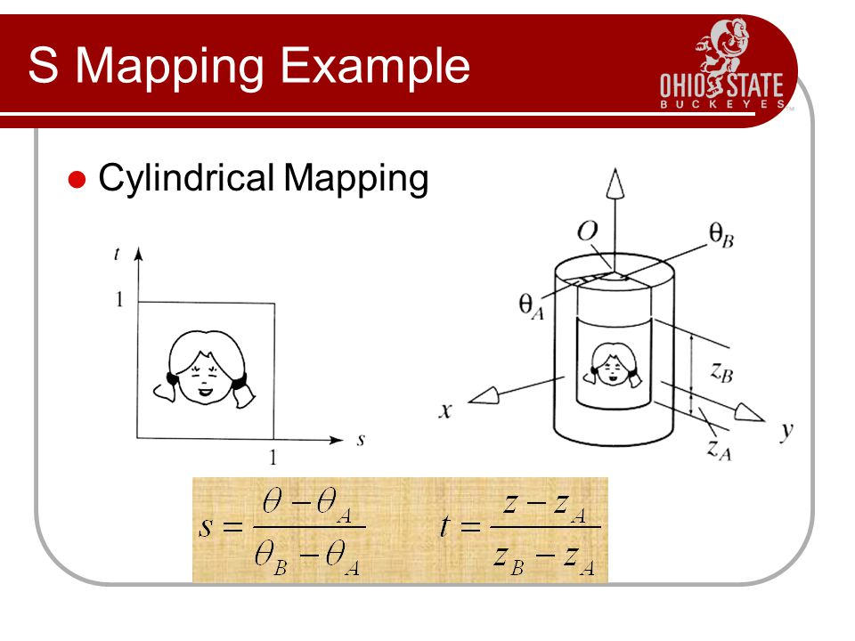 S Mapping Example Cylindrical Mapping