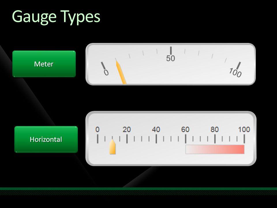 Gauge Types MeterMeter HorizontalHorizontal