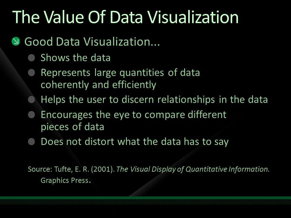 Hidden Speaker Notes Bad data visualization is still bad.