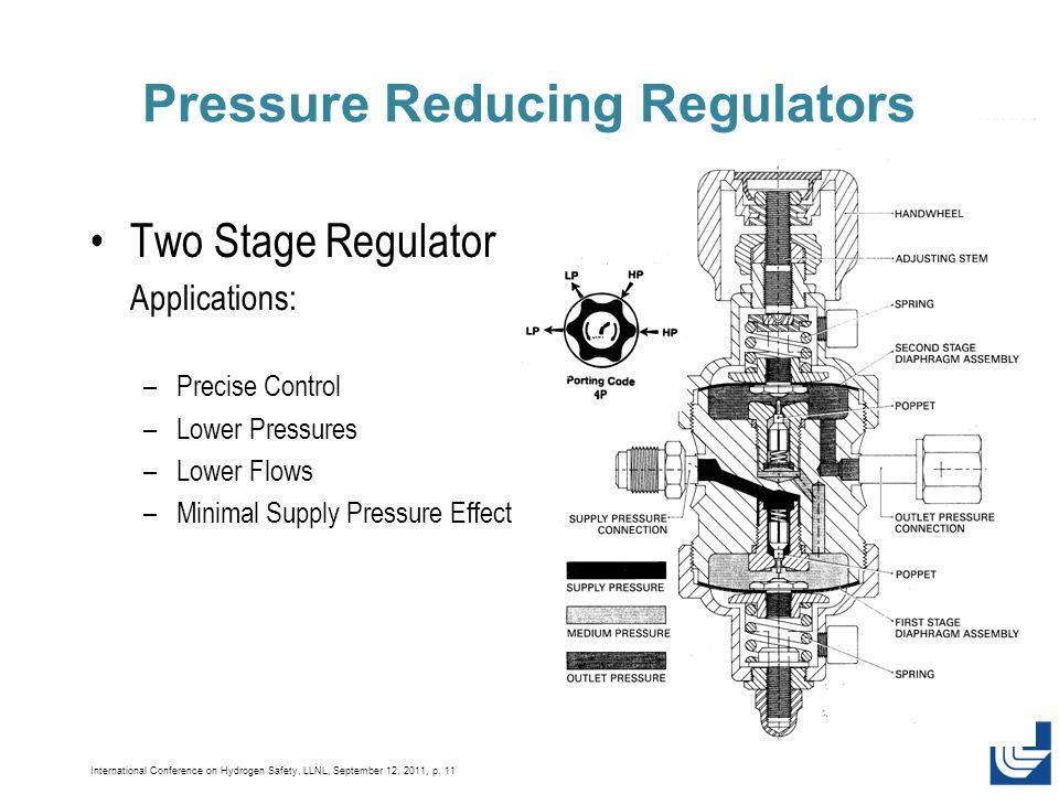 International Conference on Hydrogen Safety, LLNL, September 12, 2011, p. 11 Pressure Reducing Regulators Two Stage Regulator Applications: –Precise C
