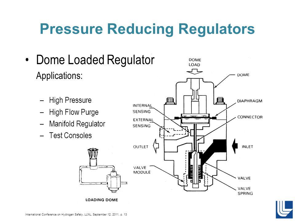 International Conference on Hydrogen Safety, LLNL, September 12, 2011, p. 13 Pressure Reducing Regulators Dome Loaded Regulator Applications: –High Pr