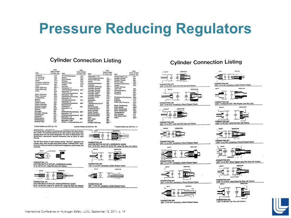 International Conference on Hydrogen Safety, LLNL, September 12, 2011, p. 14 Pressure Reducing Regulators
