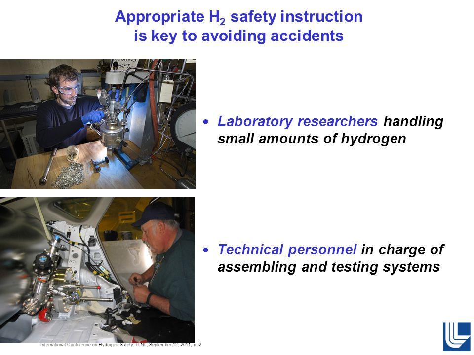 International Conference on Hydrogen Safety, LLNL, September 12, 2011, p. 2  Laboratory researchers handling small amounts of hydrogen  Technical pe