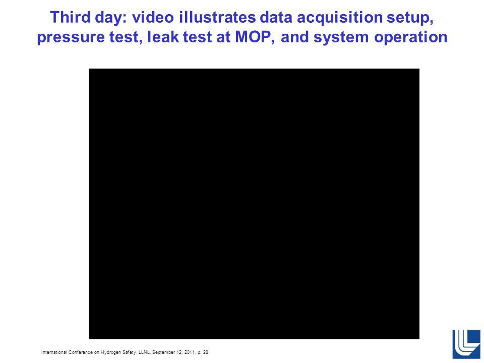 International Conference on Hydrogen Safety, LLNL, September 12, 2011, p. 28 Third day: video illustrates data acquisition setup, pressure test, leak