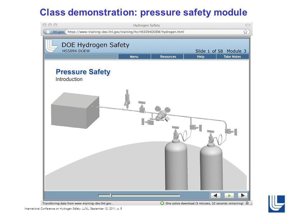 International Conference on Hydrogen Safety, LLNL, September 12, 2011, p. 5 Class demonstration: pressure safety module