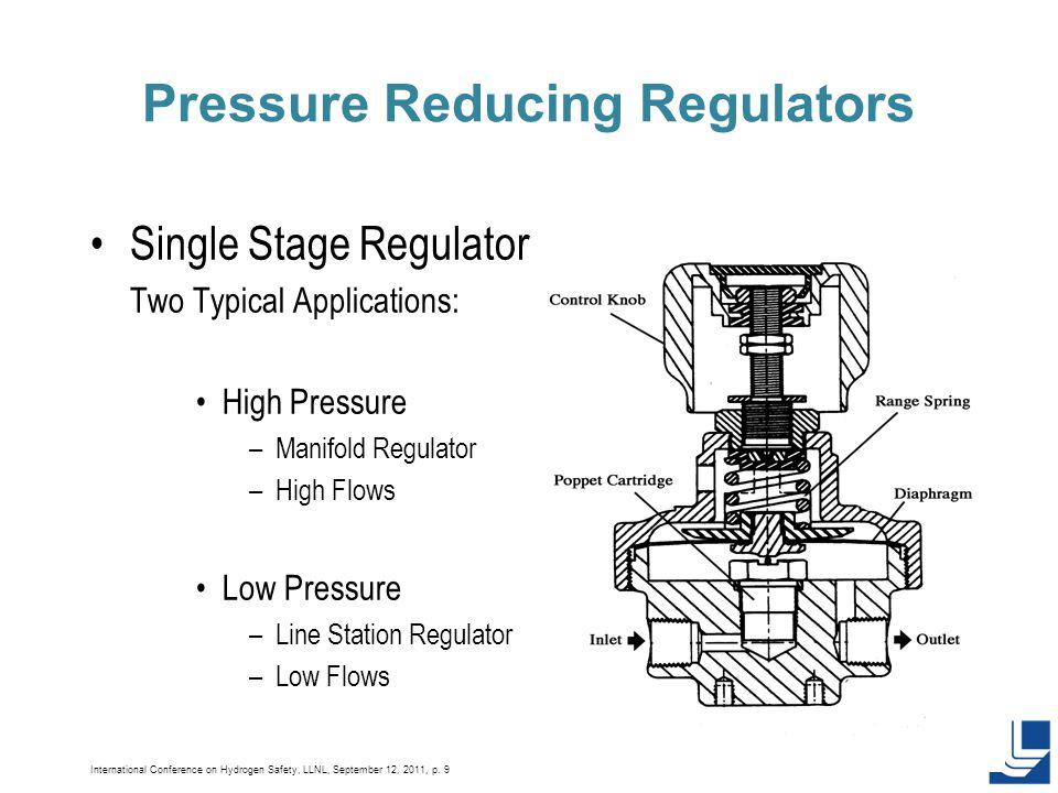 International Conference on Hydrogen Safety, LLNL, September 12, 2011, p. 9 Pressure Reducing Regulators Single Stage Regulator Two Typical Applicatio