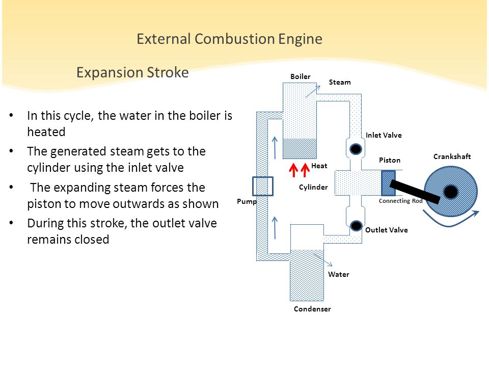Advantages of Internal Combustion Engine over External Combustion Engine Efficiency of internal combustion engine is greater than external combustion engine Internal combustion engine can be started instantaneously Internal combustion engine can be manufactured in different sizes and can be fitted to small machines There is no risk of accidents due to storage of material in high pressure Used in
