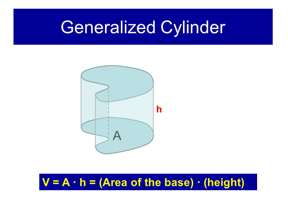 Generalized Cylinder V = A  h = (Area of the base)  (height) h A