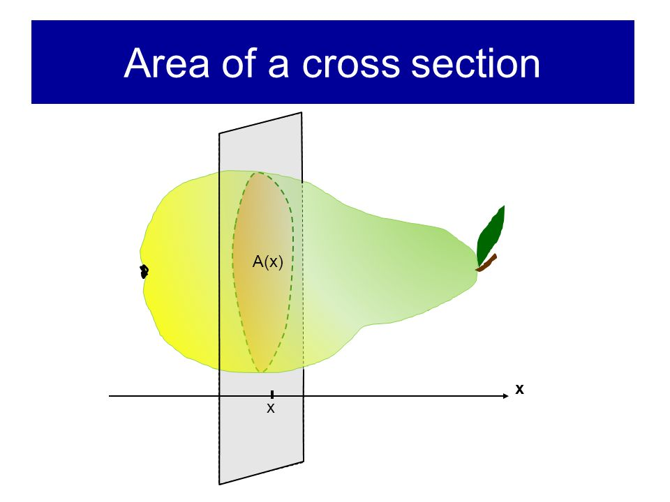 Area of a cross section x x A(x)