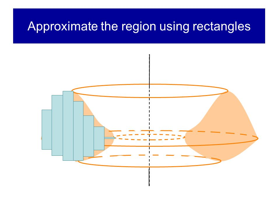 Approximate the region using rectangles